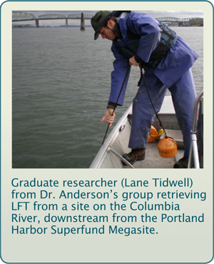 Image of person retrieving samples from the Portland Harbor Superfund Megasite