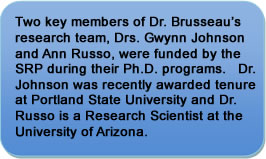 Text box stating: Two key members of Dr. Brusseau's research team, Drs. Gwynn Johnson and Ann Russo, were funded by the SRP during their Ph.D. programs. Dr. Johnson was recently awarded tenure at Portland State University and Dr. Russo is a Research Scientist at the University of Arizona.