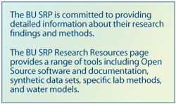 Text box: The BU SRP is committed to providing detailed information about their research finding and methods. The BU SRP Research Resources page provides a range of tools including Open Source software and documentation, synthetic datasets, specific lab methods, and water models.