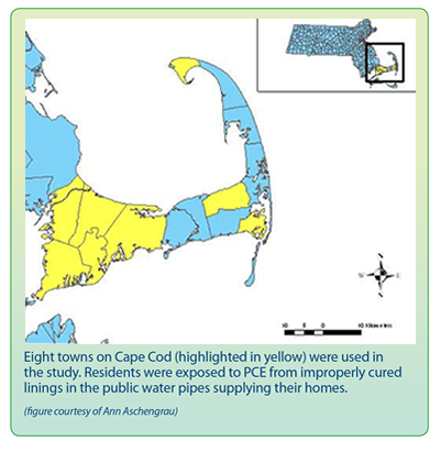 Map of MA with eight towns on Cape Cod (highlighted in yellow) were used in the study. Residents were exposed to PCE from improperly cured linings in the public water pipes supplying their homes.