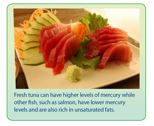 Image of fresh tuna sushi