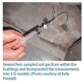 Photo of a researcher sampling soil gas from within a building, which will be incorporated into 3-D models