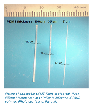 A photo disposable SPME fibers coated with three different times of PDMS.