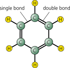 diagram of the structure of a benzene molecule.